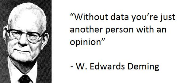 W Edwards Deming without data quote